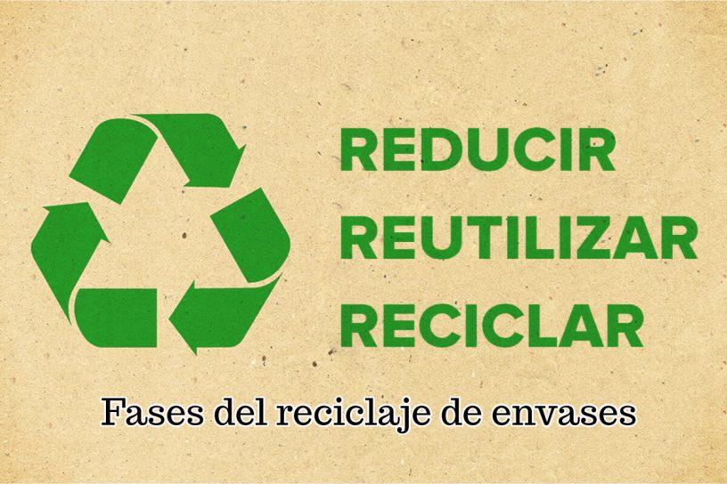 fases reciclaje envases
